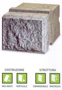 sistema Pisa2®